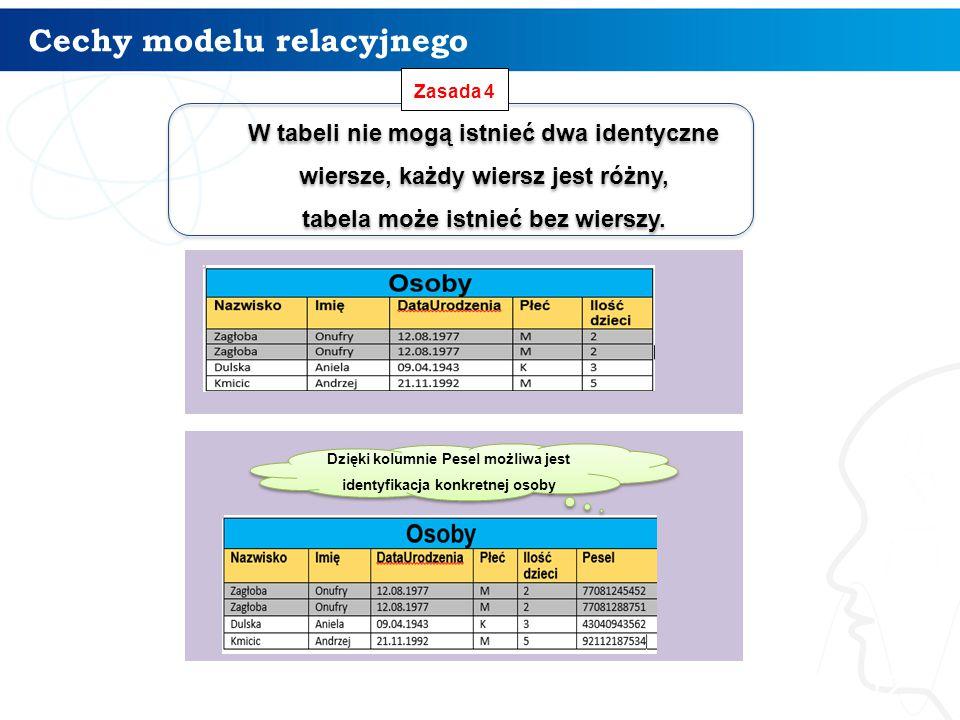 Cechy modelu relacyjnego 12 W tabeli nie mogą istnieć dwa identyczne wiersze, każdy wiersz jest różny, tabela może istnieć bez wierszy. W tabeli nie m