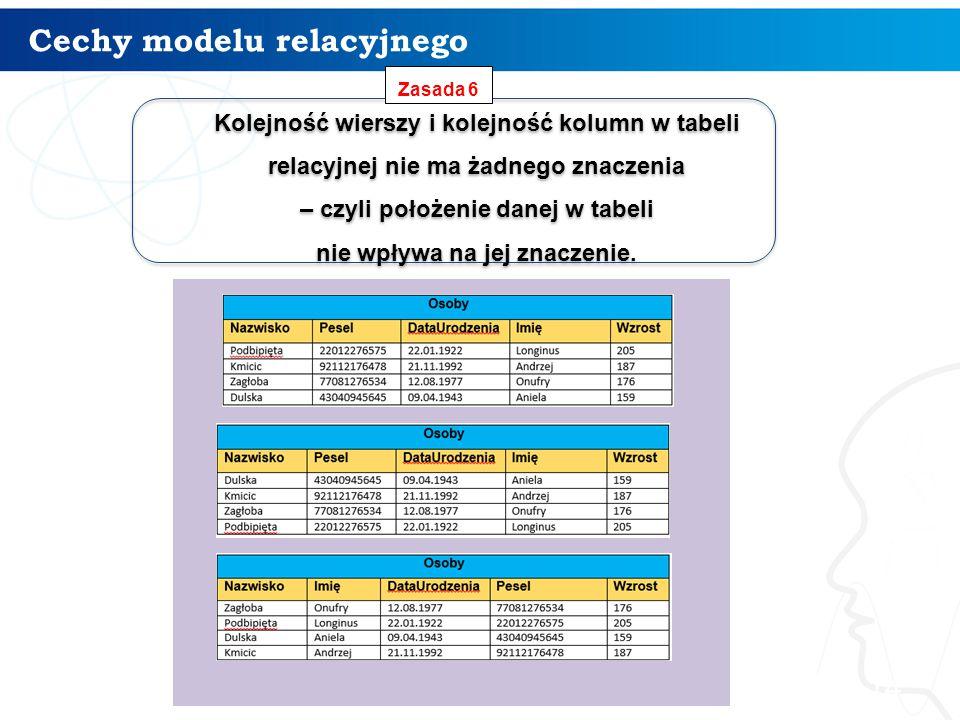 Cechy modelu relacyjnego 14 Kolejność wierszy i kolejność kolumn w tabeli relacyjnej nie ma żadnego znaczenia – czyli położenie danej w tabeli nie wpł