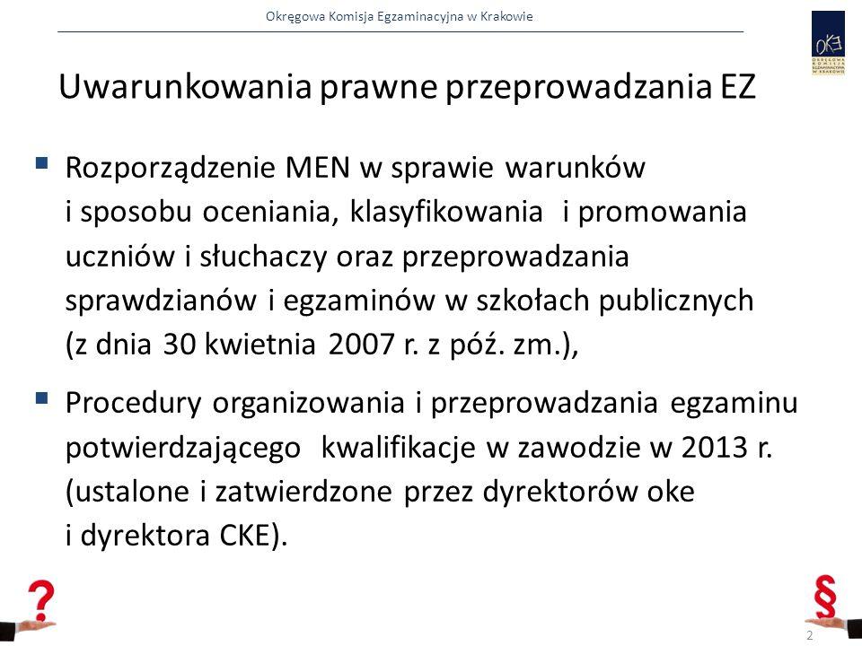 Okręgowa Komisja Egzaminacyjna w Krakowie  przerywa egzamin zdającemu i unieważnia jego część praktyczną (zgodnie z procedurą postępowania w sytuacjach szczególnych) w przypadku, gdy zdający:  narusza przepisy bezpieczeństwa i higieny pracy,  pracuje niesamodzielnie lub zakłóca prawidłowy przebieg egzaminu w sposób utrudniający pracę pozostałym zdającym,  wniósł lub korzysta w sali egzaminacyjnej z: urządzeń telekomunikacyjnych, materiałów i przyborów pomocniczych niewymienionych w informacji dyrektora CKE.