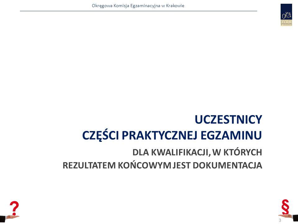 Okręgowa Komisja Egzaminacyjna w Krakowie  uczestniczy w odprawie organizowanej przez KOE,  odbiera od KOE dokumentację egzaminacyjną:  Listę zdających w sali,  Protokół przebiegu egzaminu (druk 26),  Decyzję o przerwaniu i unieważnieniu egzaminu (druk 16),  Oświadczenie zdającego o rezygnacji z egzaminu (druk 35),  identyfikatory dla zdających, ZNCP,  losy z numerami stanowisk egzaminacyjnych,  kopertę bezpieczną na arkusze egzaminacyjne z rezultatami zdających i kartami oceny,  kopertę papierową na niewykorzystane arkusze egzaminacyjne,  kopertę papierową na dokumentację.