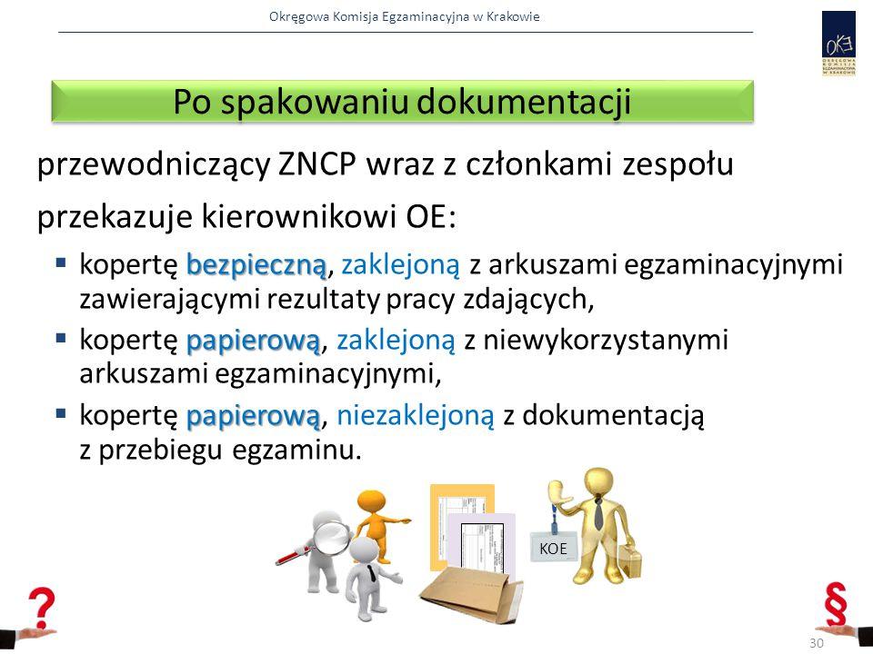 Okręgowa Komisja Egzaminacyjna w Krakowie przewodniczący ZNCP wraz z członkami zespołu  przekazuje kierownikowi OE: bezpieczną  kopertę bezpieczną,