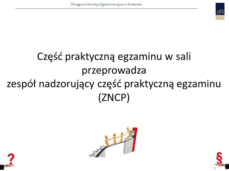 Okręgowa Komisja Egzaminacyjna w Krakowie  przypomina o zakazie wnoszenia i korzystania z urządzeń telekomunikacyjnych oraz materiałów niewymienionych w informacji dyrektora CKE,  sprawdza:  obecność i tożsamość zdających,  czy zdający posiadają wymagane dokumenty, przybory  wymienione w informacji dyrektora CKE,  przeprowadza losowanie stanowisk egzaminacyjnych.