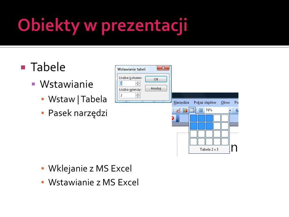  Tabele  Wstawianie ▪ Wstaw | Tabela ▪ Pasek narzędzi ▪ Wklejanie z MS Excel ▪ Wstawianie z MS Excel