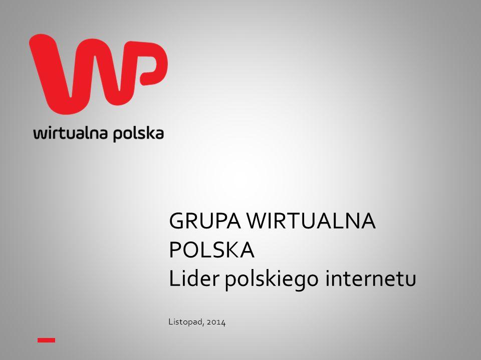 NAJWIĘKSZY ZASIĘG WŚRÓD PORTALI Źródło: Megapanel PBI/ Gemius, wrzesień 2014, Grupa Wirtualna Polska: symulacja wyników w oparciu o serwisy Grupy Wirtualna Polska, Grupy Dobreprogramy.pl i Grupy Domodi.pl 78 % GRUPA ONET - RASP GRUPA GAZETA.PL GRUPA INTERIA 71% 57% 56% GRUPA WIRTUALNA POLSKA
