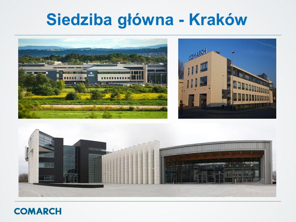 Siedziba główna - Kraków