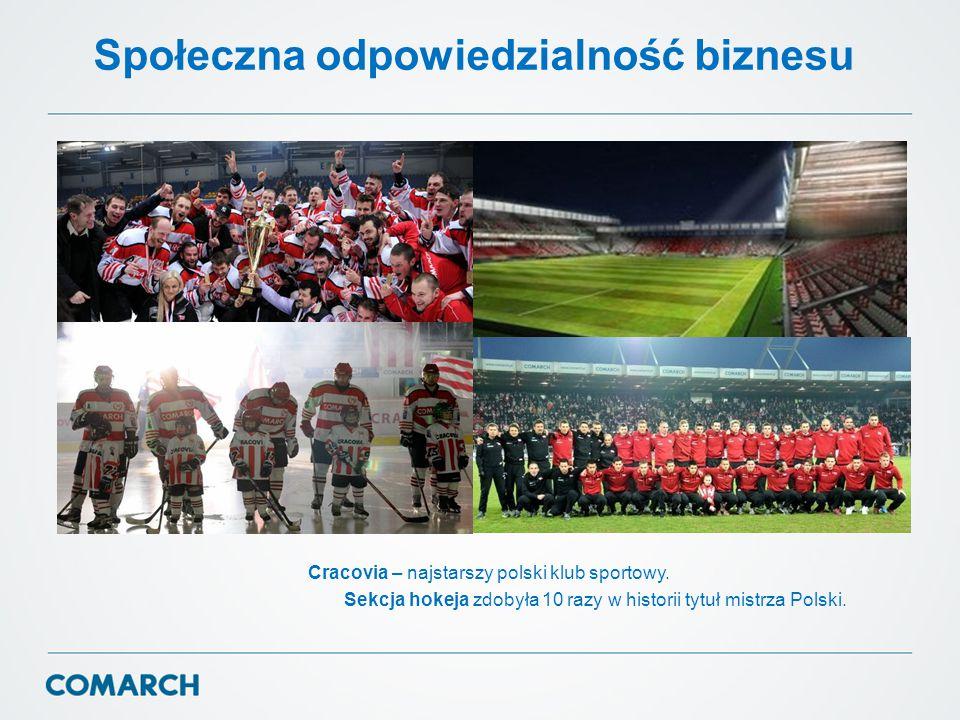 Społeczna odpowiedzialność biznesu Cracovia – najstarszy polski klub sportowy. Sekcja hokeja zdobyła 10 razy w historii tytuł mistrza Polski.