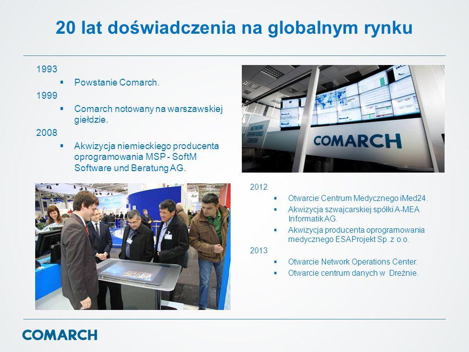 20 lat doświadczenia na globalnym rynku 1993  Powstanie Comarch. 1999  Comarch notowany na warszawskiej giełdzie. 2008  Akwizycja niemieckiego prod