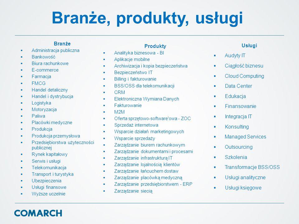 Branże, produkty, usługi Branże  Administracja publiczna  Bankowość  Biura rachunkowe  E-commerce  Farmacja  FMCG  Handel detaliczny  Handel i
