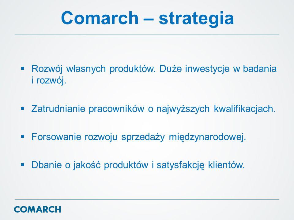 Comarch – strategia  Rozwój własnych produktów. Duże inwestycje w badania i rozwój.  Zatrudnianie pracowników o najwyższych kwalifikacjach.  Forsow