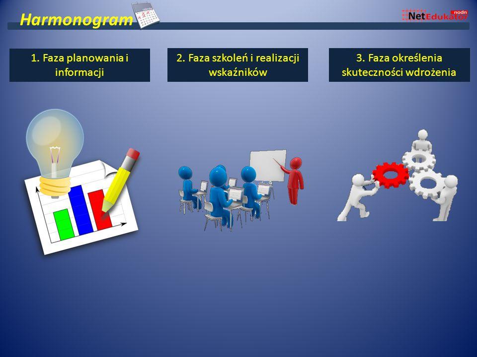 Harmonogram 1. Faza planowania i informacji 2. Faza szkoleń i realizacji wskaźników 3.