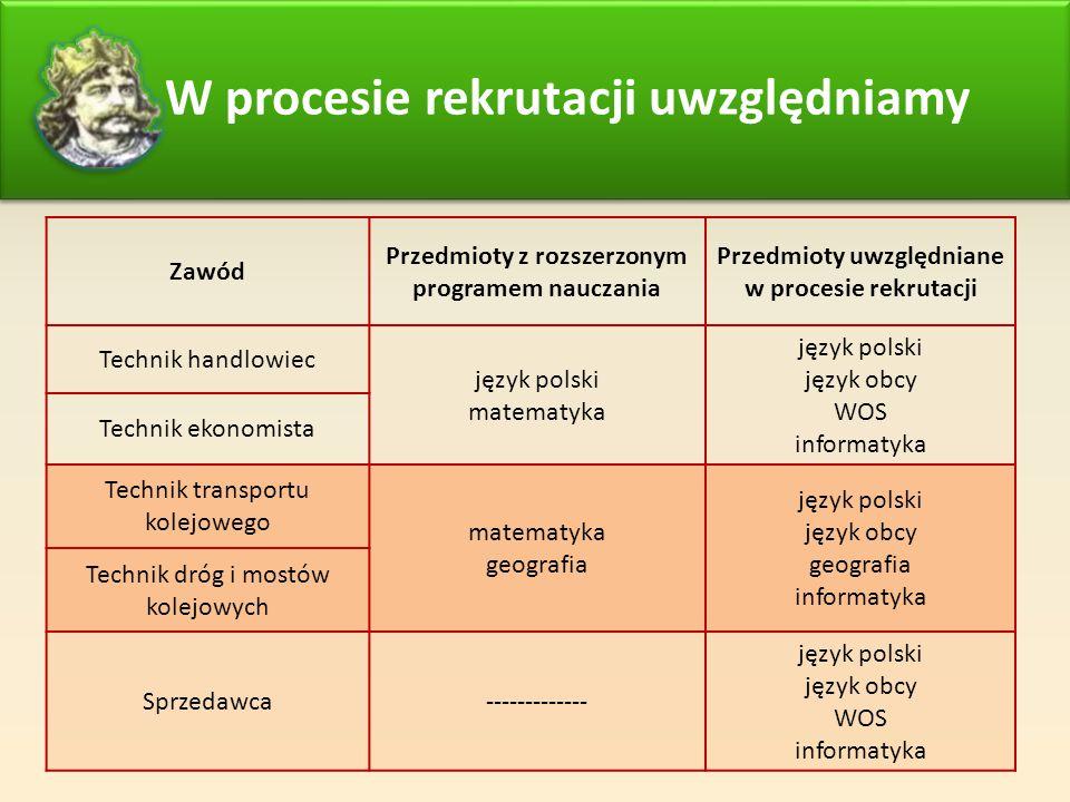 W procesie rekrutacji uwzględniamy Zawód Przedmioty z rozszerzonym programem nauczania Przedmioty uwzględniane w procesie rekrutacji Technik handlowie