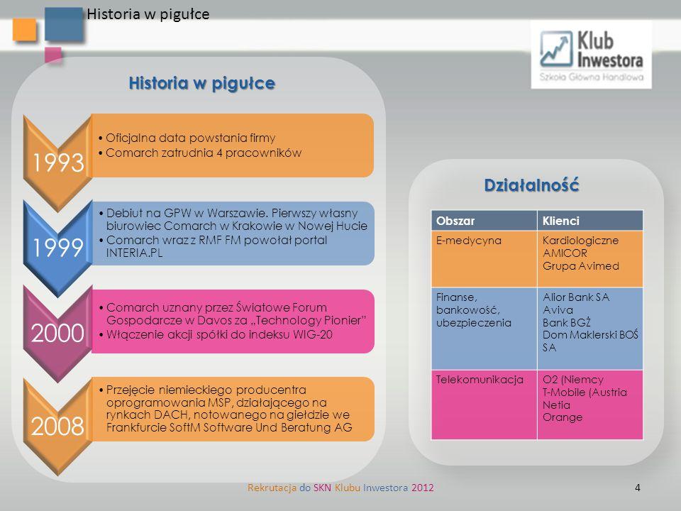 Struktura organizacyjna i kompetencyjna Rekrutacja do SKN Klubu Inwestora 20125 Organizacja spółki Żródło: Roczny raport 2011 grupy ComArch