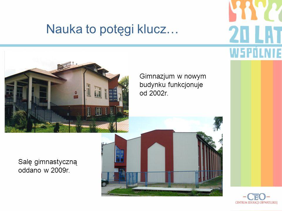 Nauka to potęgi klucz… Gimnazjum w nowym budynku funkcjonuje od 2002r. Salę gimnastyczną oddano w 2009r.