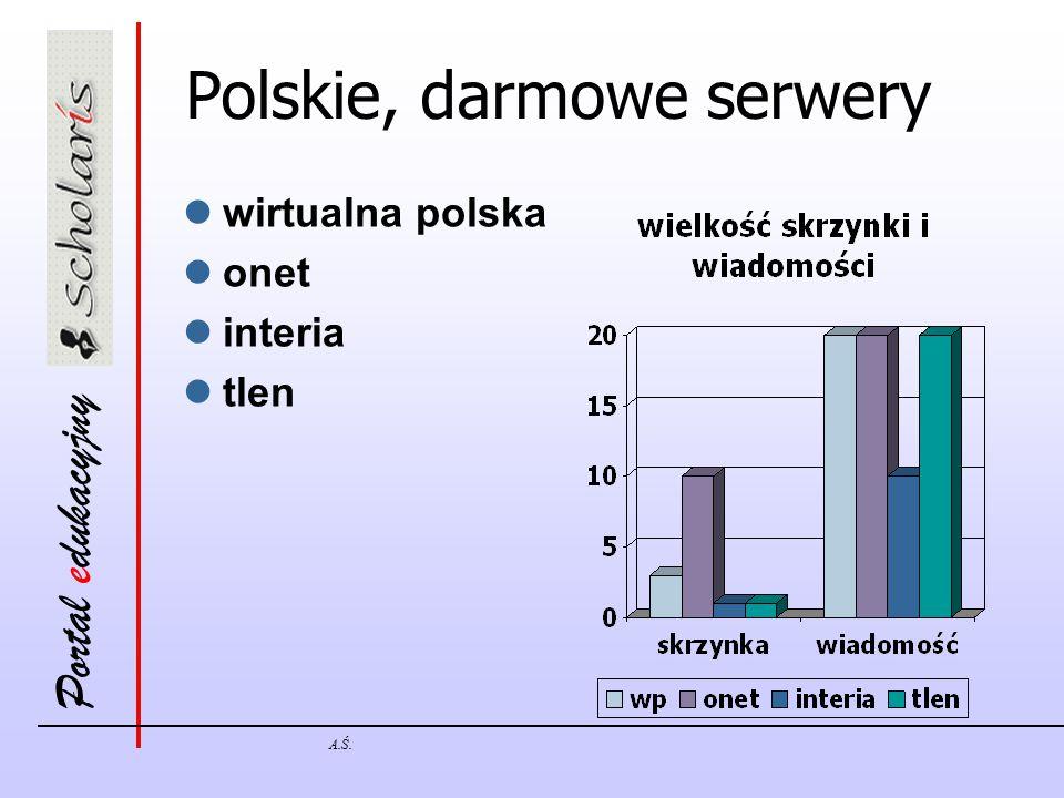Portal edukacyjny A.Ś. Polskie, darmowe serwery wirtualna polska onet interia tlen