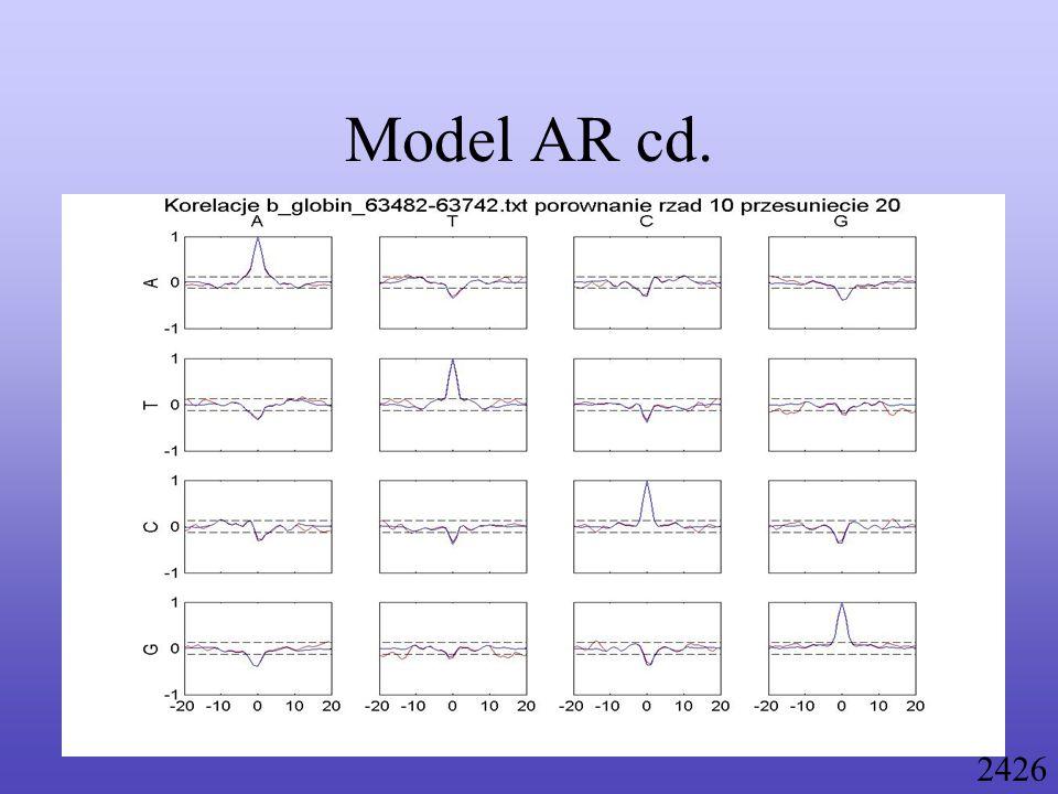 Model AR cd. 2426