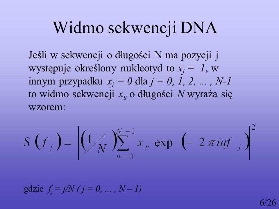 gdzie f j = j/N ( j = 0,..., N – 1) Jeśli w sekwencji o długości N ma pozycji j występuje określony nukleotyd to x j = 1, w innym przypadku x j = 0 dla j = 0, 1, 2,..., N-1 to widmo sekwencji x u o długości N wyraża się wzorem: Widmo sekwencji DNA 6/26