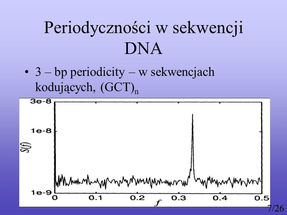 Periodyczności w sekwencji DNA cd. 10.55 ± 0.01 – bp periodicity alfa helisa 8/26