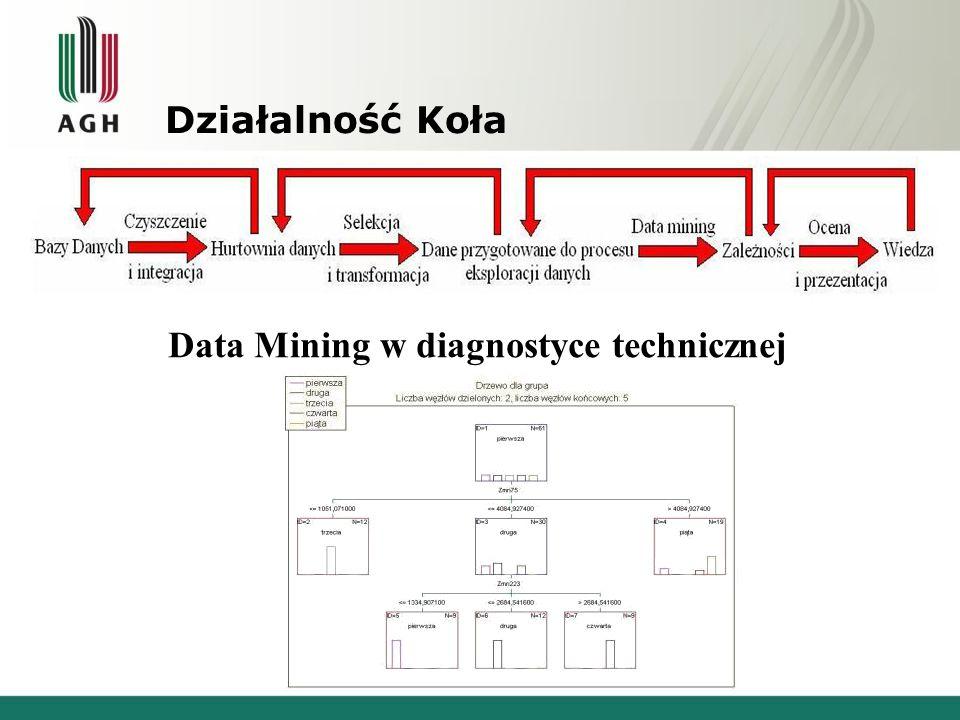 Działalność Koła (Kilka slajdów z informacjami, fotkami, filmikami itp.) Data Mining w diagnostyce technicznej