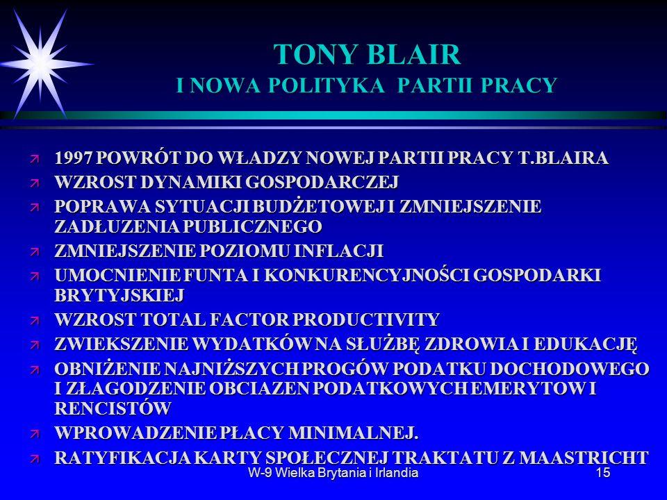 W-9 Wielka Brytania i Irlandia15 TONY BLAIR I NOWA POLITYKA PARTII PRACY ä 1997 POWRÓT DO WŁADZY NOWEJ PARTII PRACY T.BLAIRA ä WZROST DYNAMIKI GOSPODA