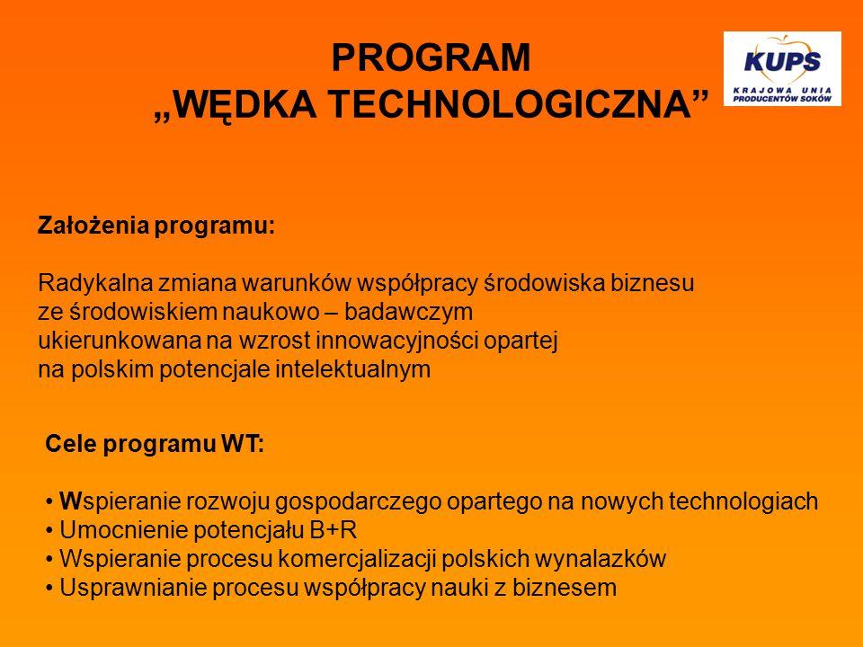 """PROGRAM """"WĘDKA TECHNOLOGICZNA Założenia programu: Radykalna zmiana warunków współpracy środowiska biznesu ze środowiskiem naukowo – badawczym ukierunkowana na wzrost innowacyjności opartej na polskim potencjale intelektualnym Cele programu WT: Wspieranie rozwoju gospodarczego opartego na nowych technologiach Umocnienie potencjału B+R Wspieranie procesu komercjalizacji polskich wynalazków Usprawnianie procesu współpracy nauki z biznesem"""