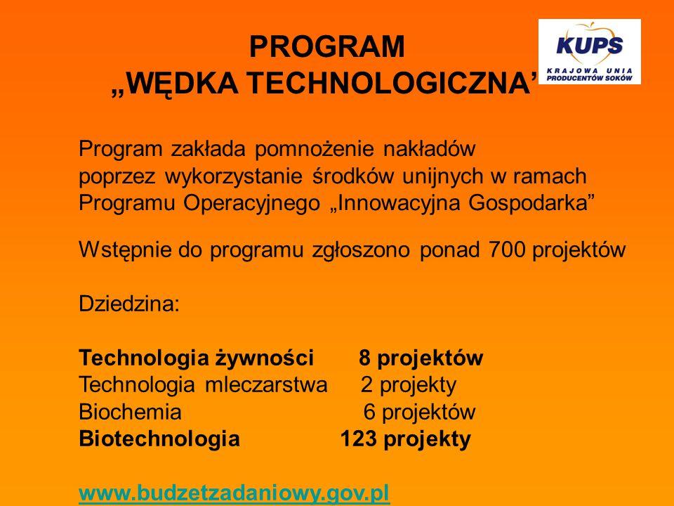"""PROGRAM """"WĘDKA TECHNOLOGICZNA Program zakłada pomnożenie nakładów poprzez wykorzystanie środków unijnych w ramach Programu Operacyjnego """"Innowacyjna Gospodarka Wstępnie do programu zgłoszono ponad 700 projektów Dziedzina: Technologia żywności 8 projektów Technologia mleczarstwa 2 projekty Biochemia 6 projektów Biotechnologia 123 projekty www.budzetzadaniowy.gov.pl"""