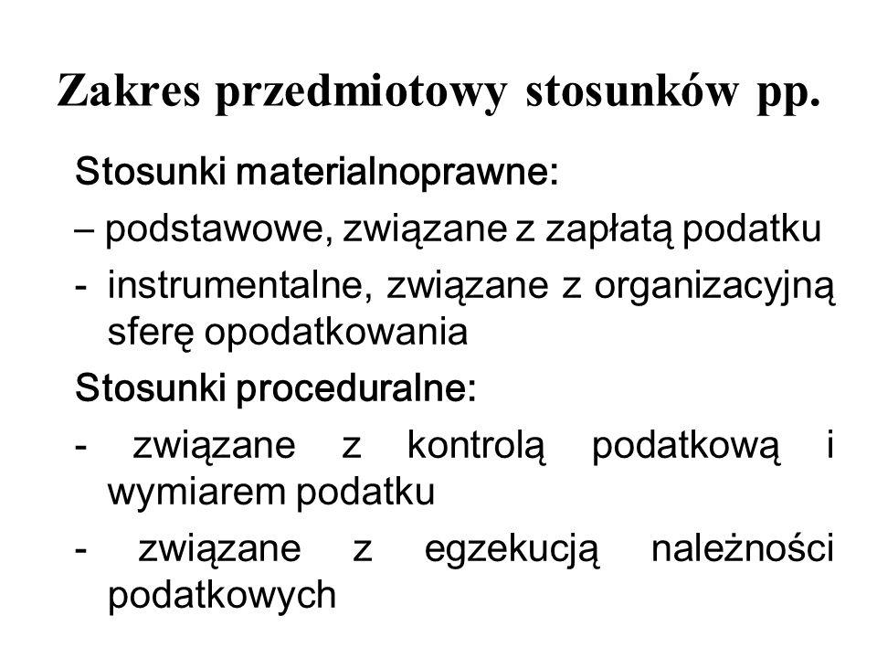 Zakres przedmiotowy stosunków pp. Stosunki materialnoprawne: – podstawowe, związane z zapłatą podatku -instrumentalne, związane z organizacyjną sferę
