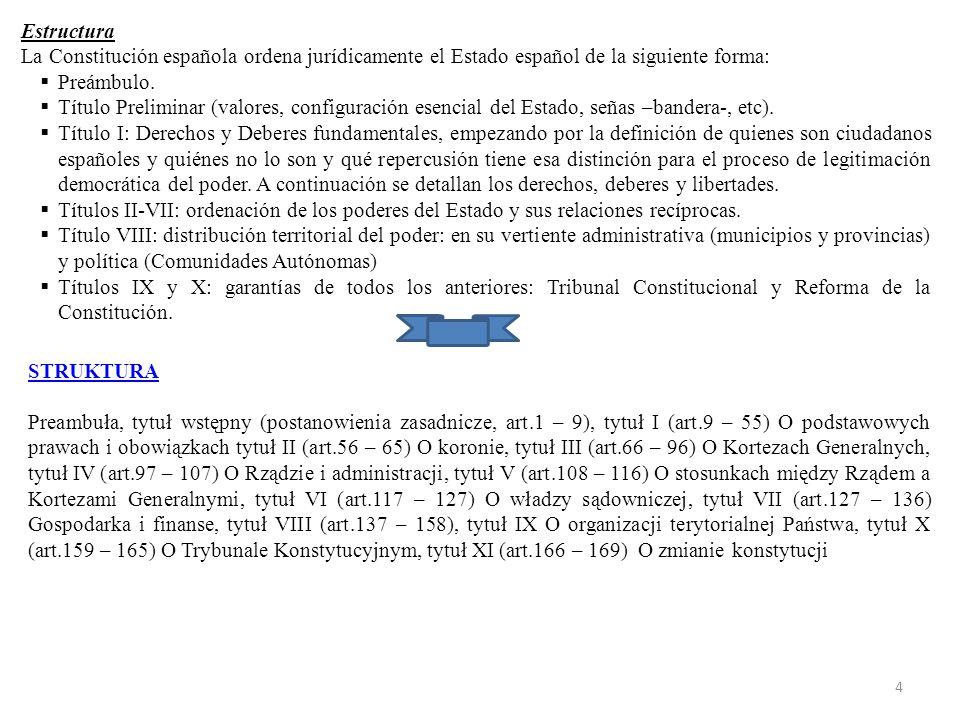 2.2 Estructura jurídica, política y territorial del estado español Artículos 1 y 2 Constitución Española.