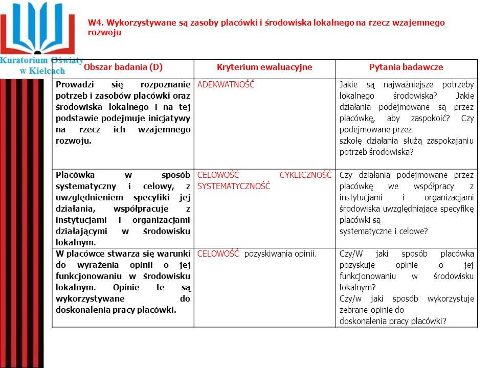 W4. Wykorzystywane są zasoby placówki i środowiska lokalnego na rzecz wzajemnego rozwoju Obszar badania (D)Kryterium ewaluacyjnePytania badawcze Prowa