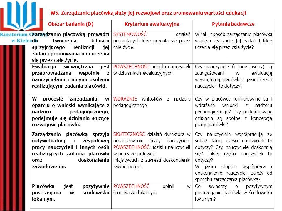 W5. Zarządzanie placówką służy jej rozwojowi oraz promowaniu wartości edukacji Obszar badania (D)Kryterium ewaluacyjnePytania badawcze Zarządzanie pla