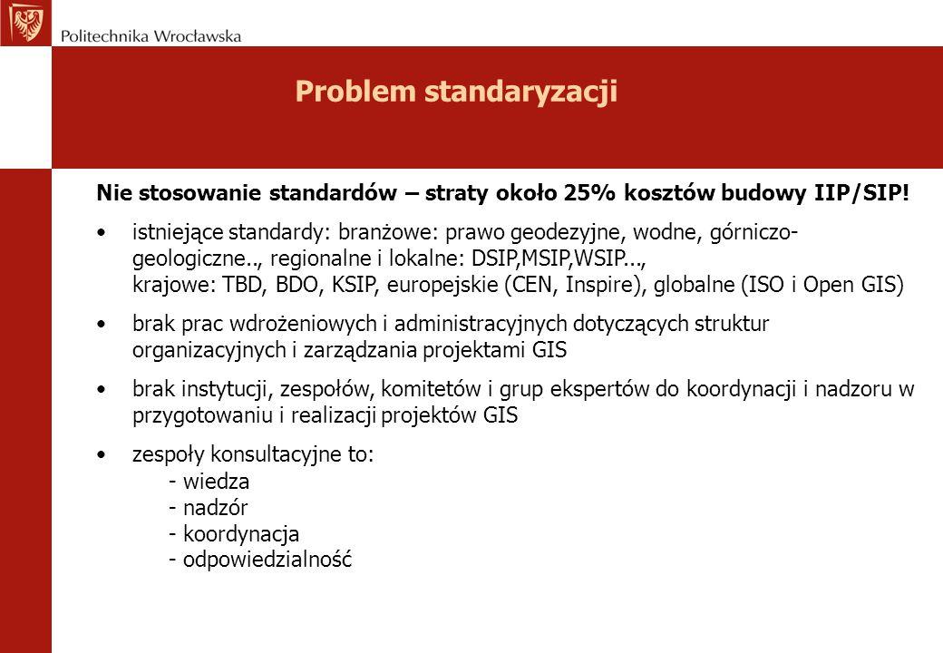 Problem standaryzacji Nie stosowanie standardów – straty około 25% kosztów budowy IIP/SIP! istniejące standardy: branżowe: prawo geodezyjne, wodne, gó