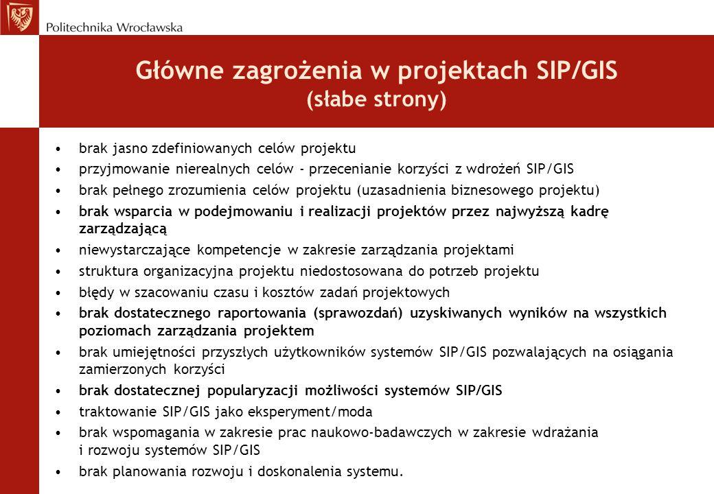 Główne zagrożenia w projektach SIP/GIS (słabe strony) brak jasno zdefiniowanych celów projektu przyjmowanie nierealnych celów - przecenianie korzyści