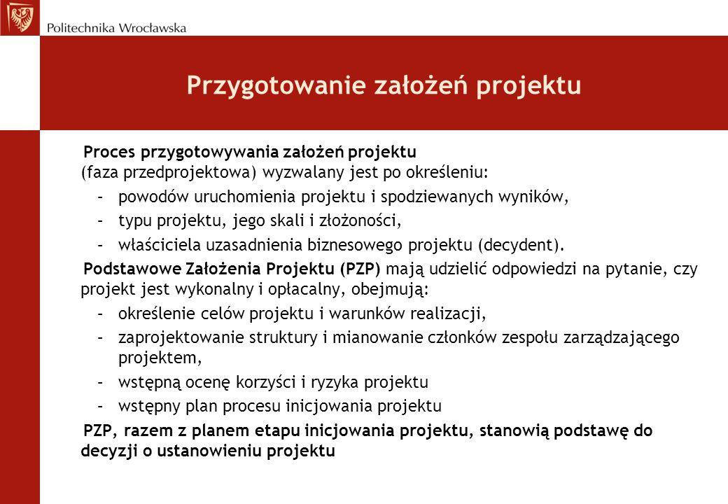 Przygotowanie założeń projektu Proces przygotowywania założeń projektu (faza przedprojektowa) wyzwalany jest po określeniu: –powodów uruchomienia proj