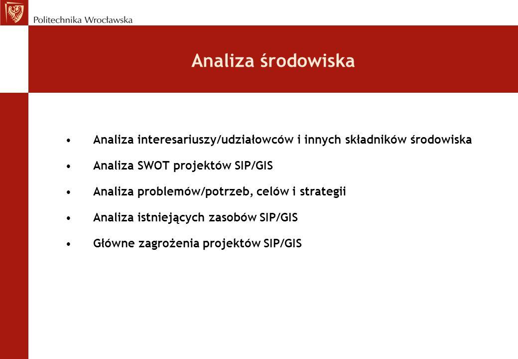 Analiza środowiska Analiza interesariuszy/udziałowców i innych składników środowiska Analiza SWOT projektów SIP/GIS Analiza problemów/potrzeb, celów i