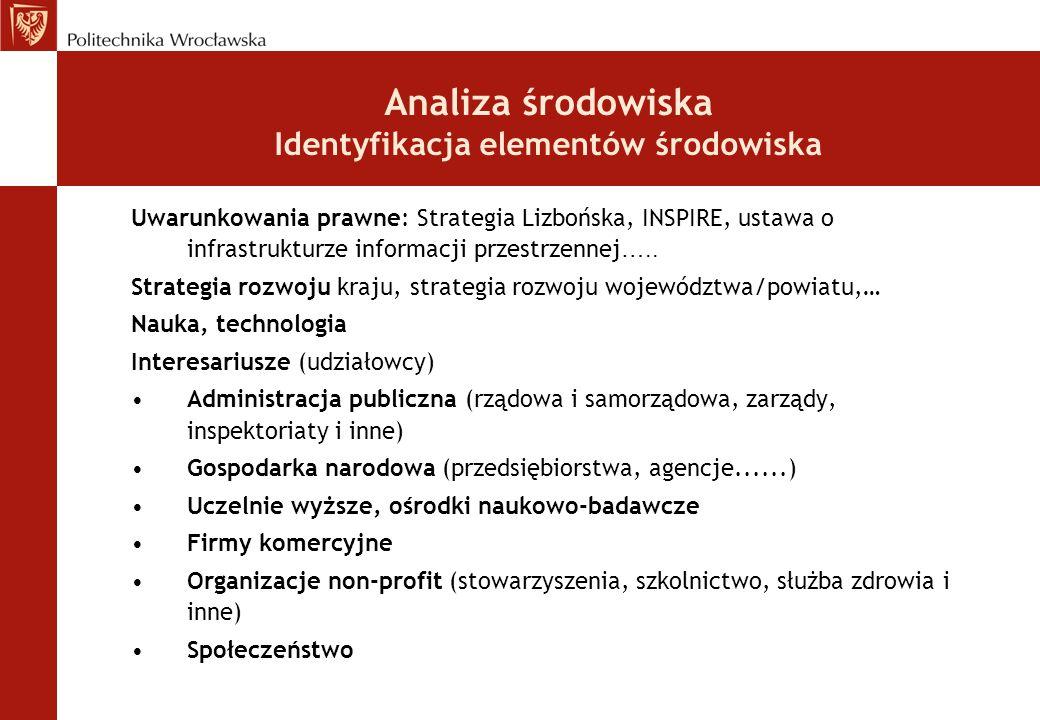 Analiza środowiska Identyfikacja elementów środowiska Uwarunkowania prawne: Strategia Lizbońska, INSPIRE, ustawa o infrastrukturze informacji przestrz