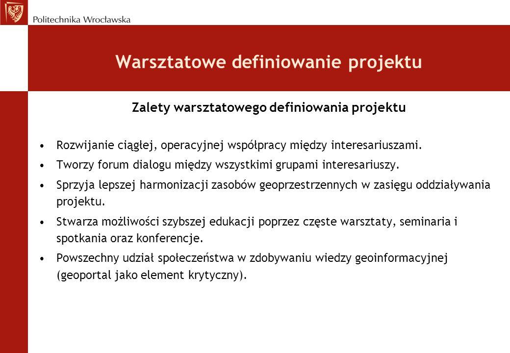 Warsztatowe definiowanie projektu Zalety warsztatowego definiowania projektu Rozwijanie ciągłej, operacyjnej współpracy między interesariuszami. Tworz