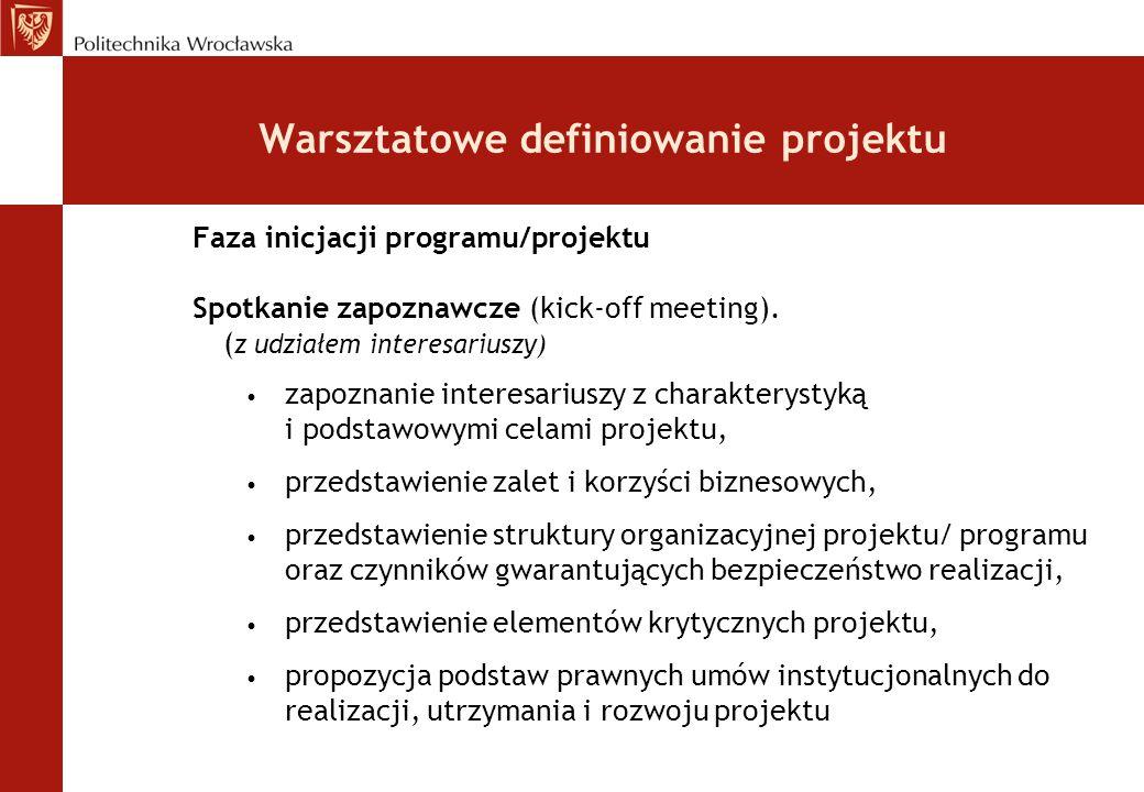 Warsztatowe definiowanie projektu Faza inicjacji programu/projektu Spotkanie zapoznawcze (kick-off meeting). ( z udziałem interesariuszy) zapoznanie i