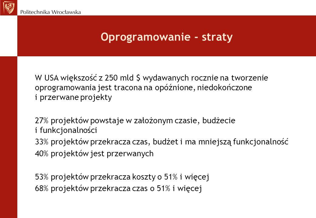 Zakładane korzyści (uzasadnienie GUGiK do projektu ustawy IIP w Polsce) zwiększenie efektywności wykonywania bieżących i planowanych zadań.
