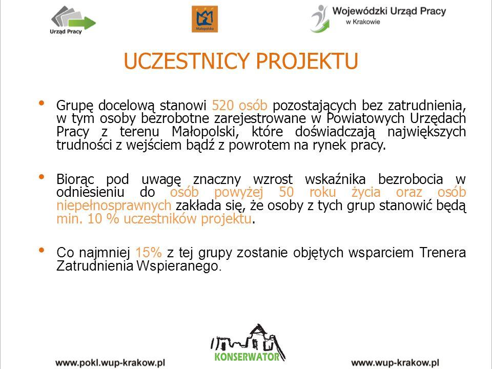 UCZESTNICY PROJEKTU Grupę docelową stanowi 520 osób pozostających bez zatrudnienia, w tym osoby bezrobotne zarejestrowane w Powiatowych Urzędach Pracy z terenu Małopolski, które doświadczają największych trudności z wejściem bądź z powrotem na rynek pracy.