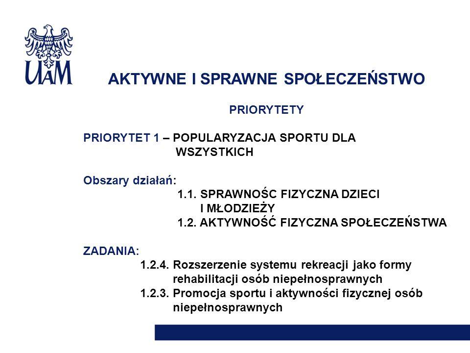 AKTYWNE I SPRAWNE SPOŁECZEŃSTWO PRIORYTETY PRIORYTET 1 – POPULARYZACJA SPORTU DLA WSZYSTKICH Obszary działań: 1.1. SPRAWNOŚC FIZYCZNA DZIECI I MŁODZIE