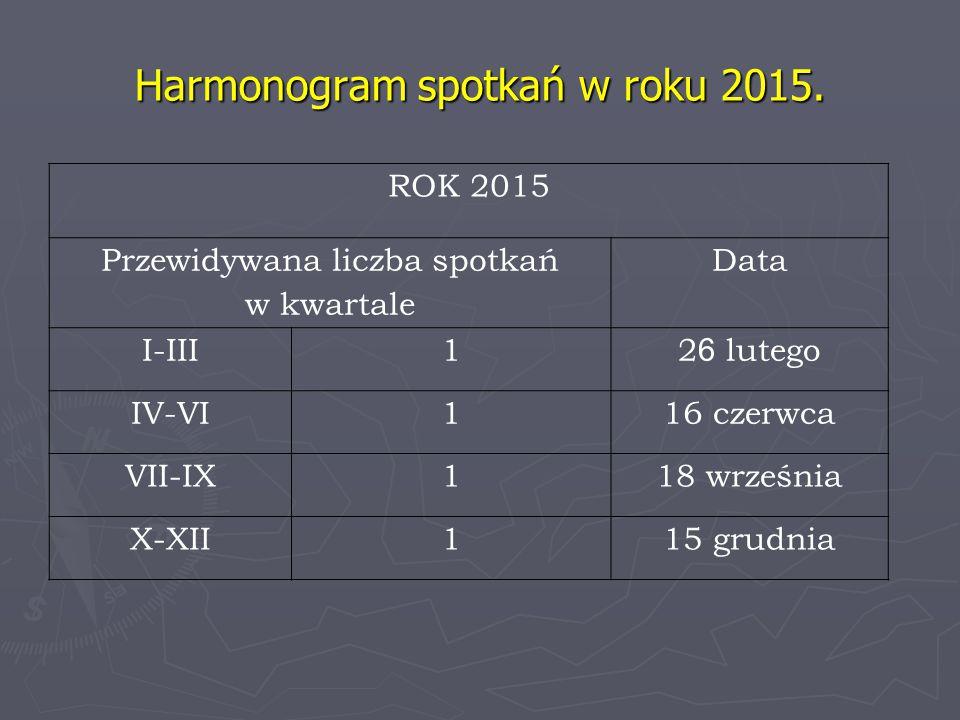 Harmonogram spotkań w roku 2015.
