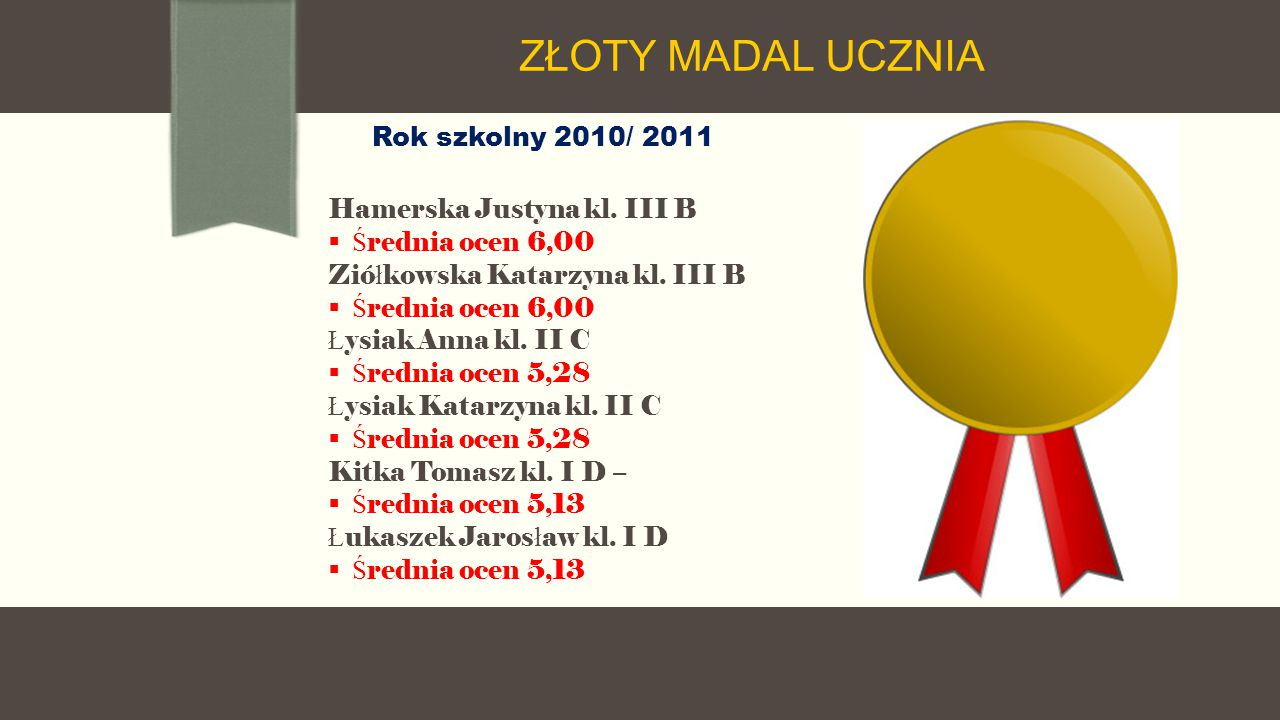 Rok szkolny 2010/ 2011 Hamerska Justyna kl. III B  Ś rednia ocen 6,00 Zió ł kowska Katarzyna kl.