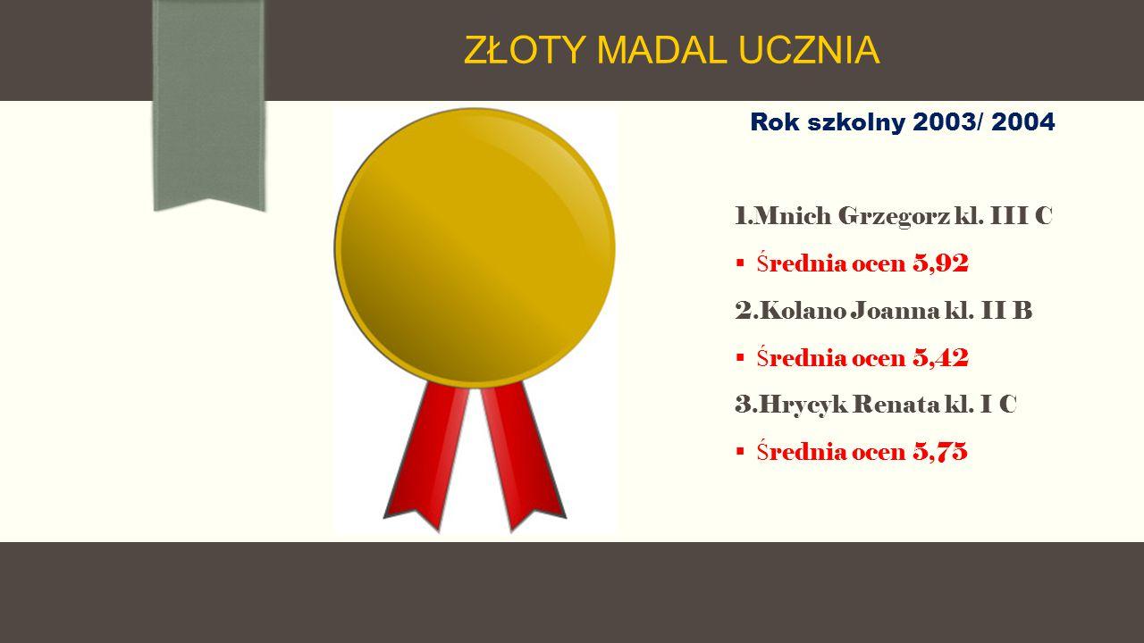 Rok szkolny 2003/ 2004 1.Mnich Grzegorz kl. III C  Ś rednia ocen 5,92 2.Kolano Joanna kl.