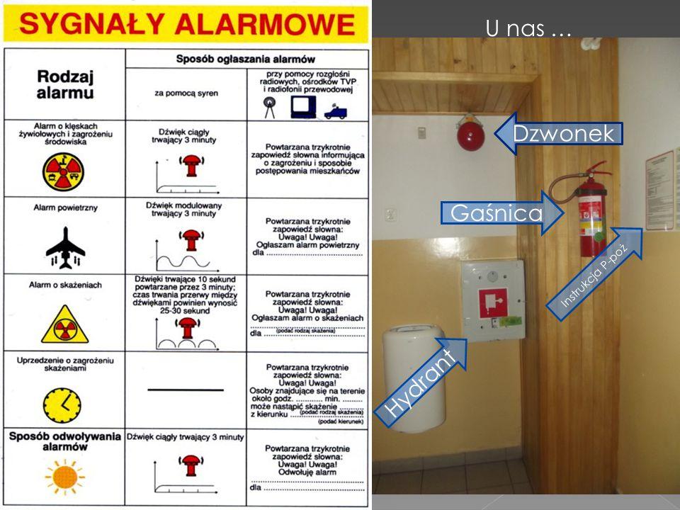 Gaśnica Instrukcja P-poż Hydrant Dzwonek U nas …