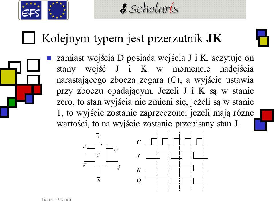 Danuta Stanek Schematy Na schematach przerzutniki oznaczamy jako prostokąty z odpowiednio oznaczonymi wyprowadzeniami.