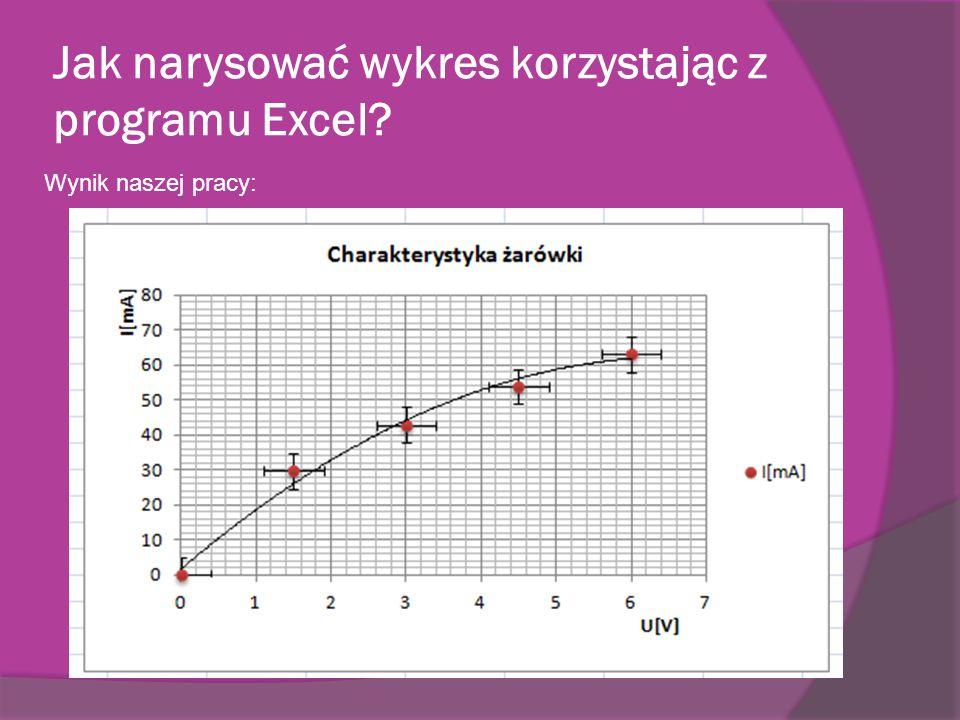 Jak narysować wykres korzystając z programu Excel? Wynik naszej pracy: