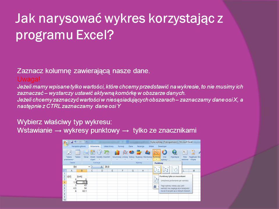 Jak narysować wykres korzystając z programu Excel? Otrzymasz wykres: