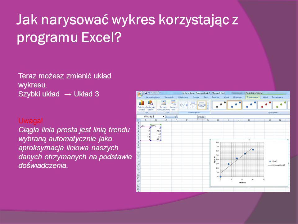 Jak narysować wykres korzystając z programu Excel.
