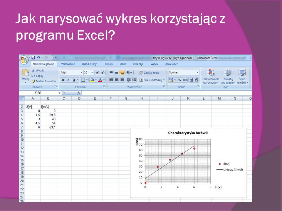 Jak narysować wykres korzystając z programu Excel?