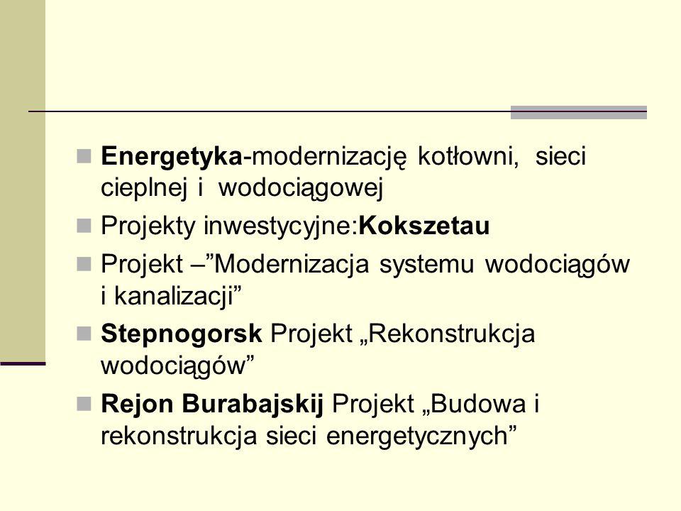 """Energetyka-modernizację kotłowni, sieci cieplnej i wodociągowej Projekty inwestycyjne:Kokszetau Projekt –""""Modernizacja systemu wodociągów i kanalizacj"""