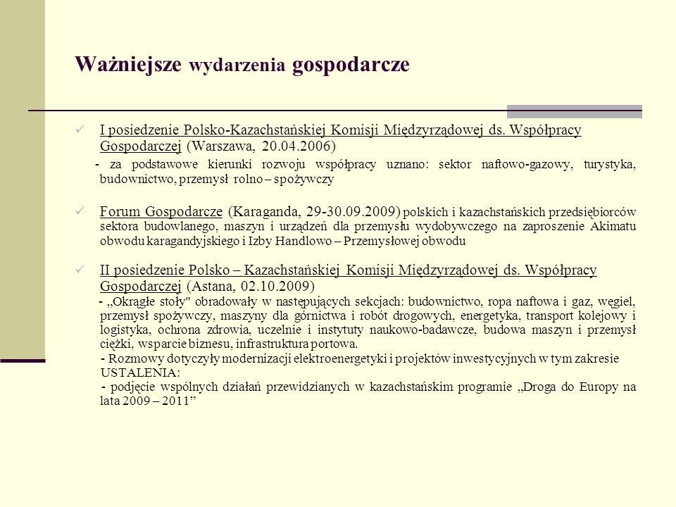 Ważniejsze wydarzenia gospodarcze I posiedzenie Polsko-Kazachstańskiej Komisji Międzyrządowej ds. Współpracy Gospodarczej (Warszawa, 20.04.2006) - za